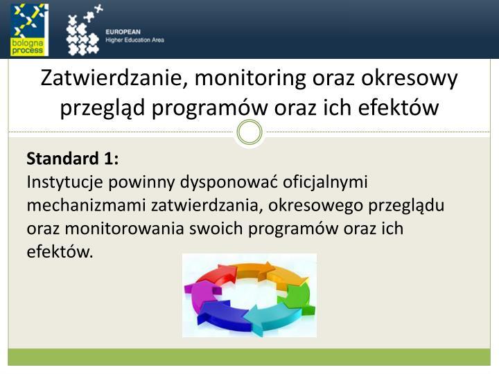 Zatwierdzanie, monitoring oraz okresowy przegląd programów oraz ich efektów