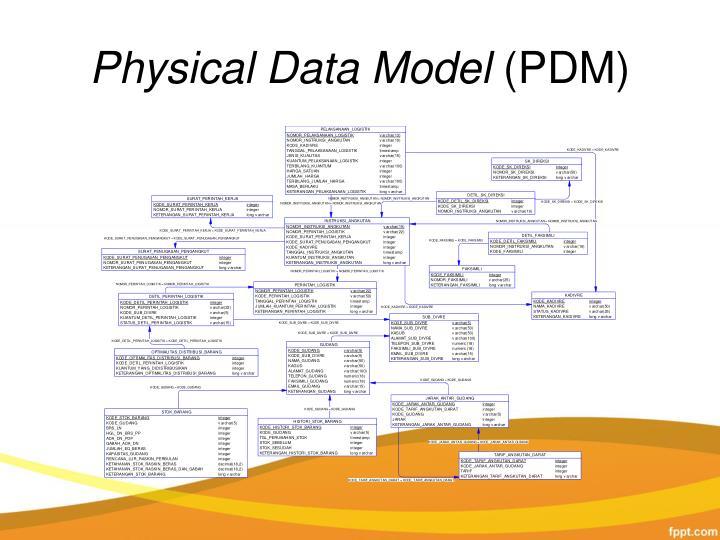 Physical Data Model
