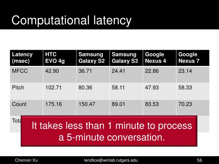 Computational latency