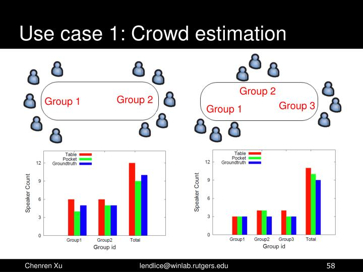 Use case 1: Crowd estimation