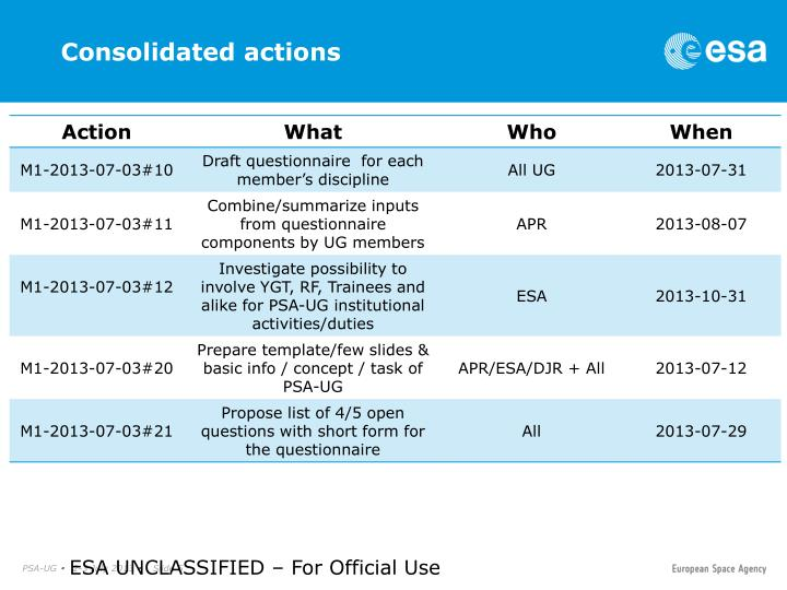 Consolidated actions