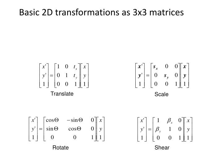 Basic 2D transformations as 3x3 matrices