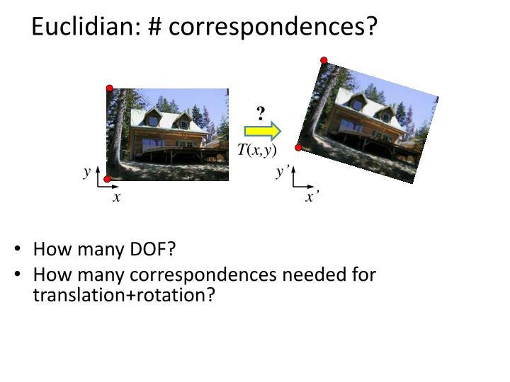 Euclidian: # correspondences?