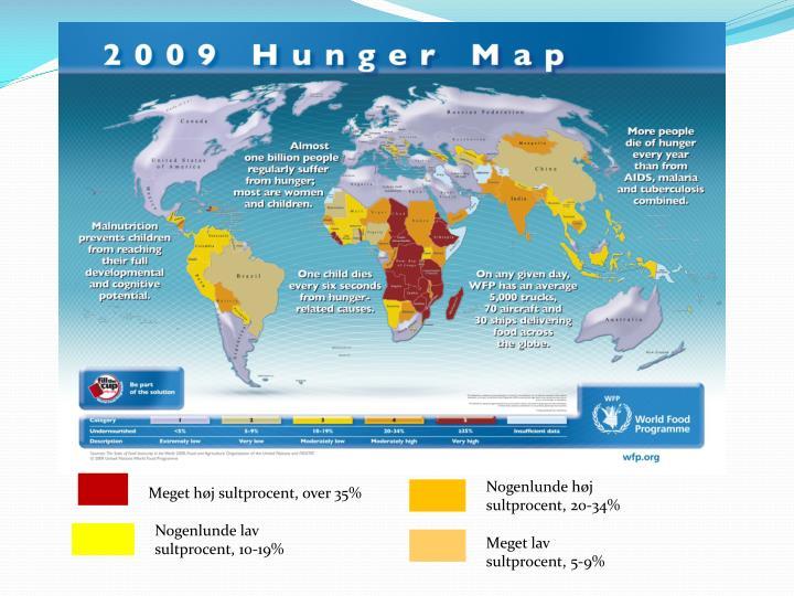 Nogenlunde høj sultprocent, 20-34%