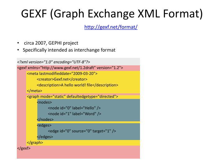 GEXF (Graph ExchangeXMLFormat)
