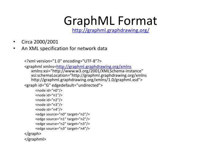 GraphML