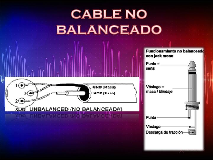 CABLE NO BALANCEADO