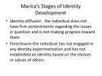 marica s stages of identity development