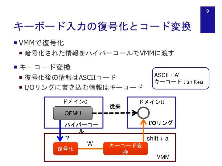 キーボード入力の復号化とコード変換