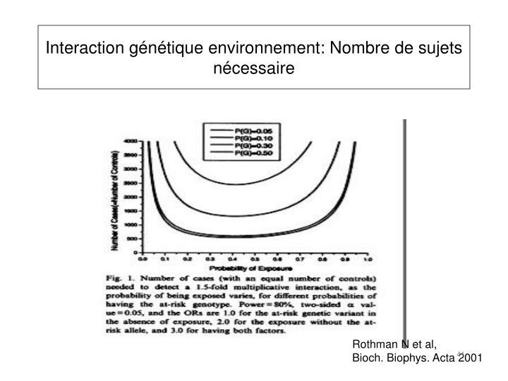 Interaction génétique environnement: Nombre de sujets nécessaire