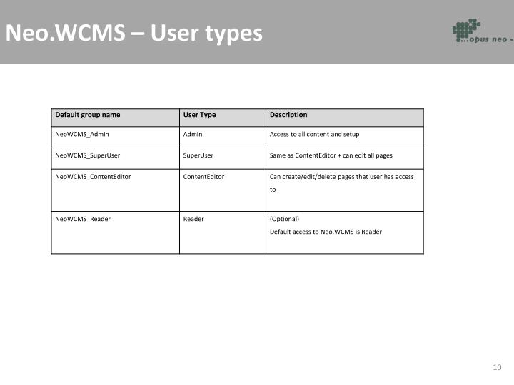 Neo.WCMS – User types