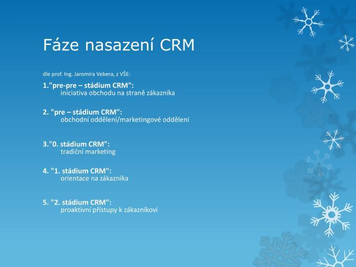 Fáze nasazení CRM