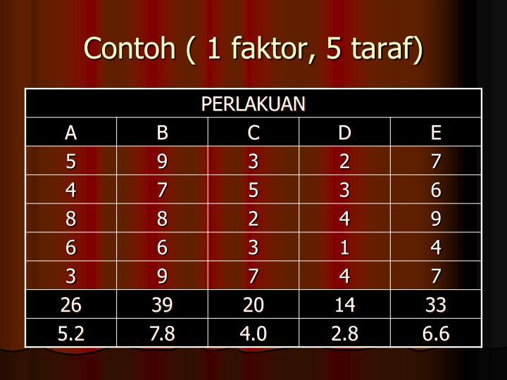 Contoh ( 1 faktor, 5 taraf)