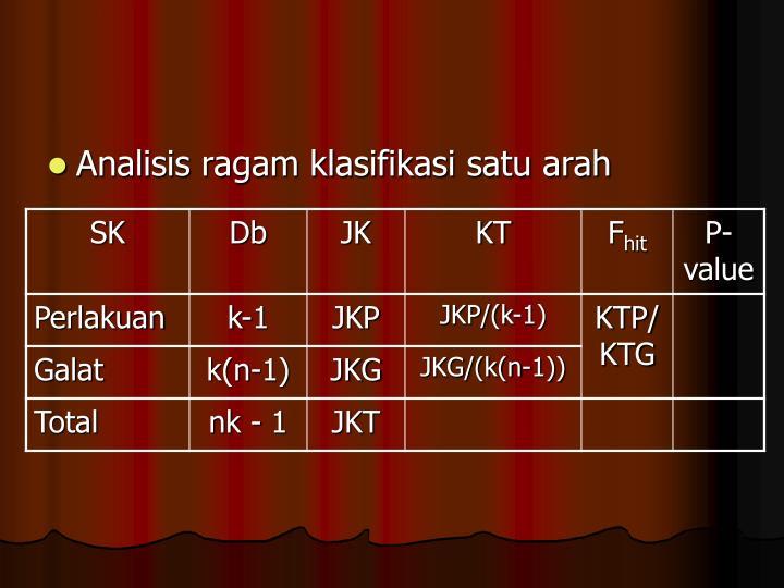 Analisis ragam klasifikasi satu arah