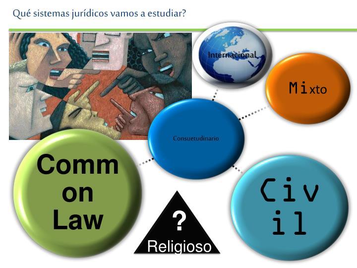 Qué sistemas jurídicos vamos a estudiar