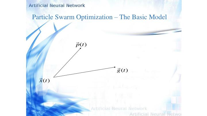 Particle Swarm Optimization  The Basic Model