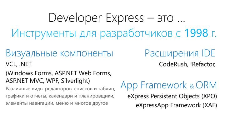 Developer Express
