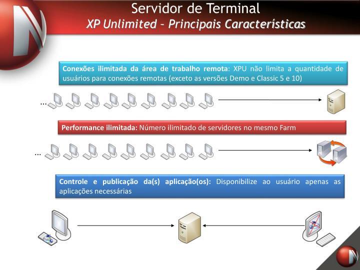 Servidor de Terminal