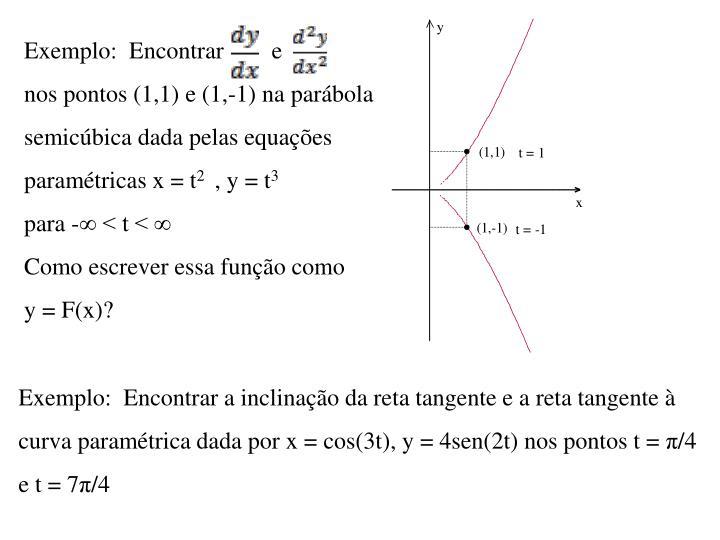 Exemplo:  Encontrar        e          nos pontos (1,1) e (1,-1) na parábola