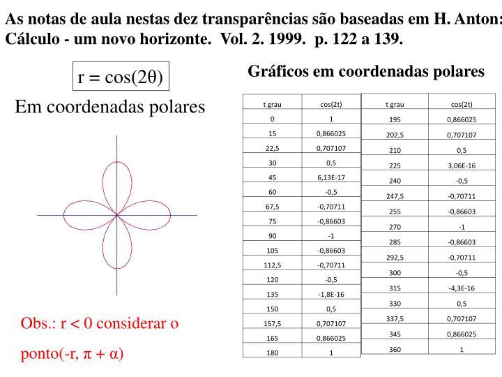 As notas de aula nestas dez transparências são baseadas em H. Anton: