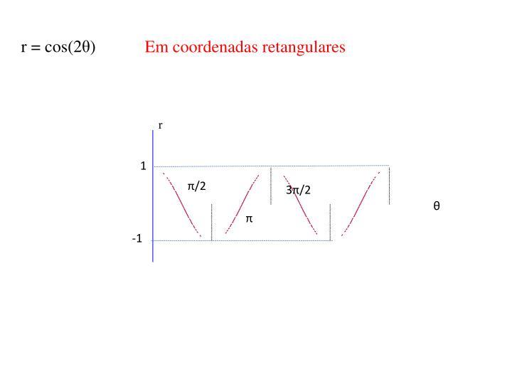 Em coordenadas retangulares