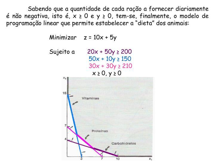 """Sabendo que a quantidade de cada ração a fornecer diariamente é não negativa, isto é, x ≥ 0 e y ≥ 0, tem-se, finalmente, o modelo de programação linear que permite estabelecer a """"dieta"""" dos animais:"""