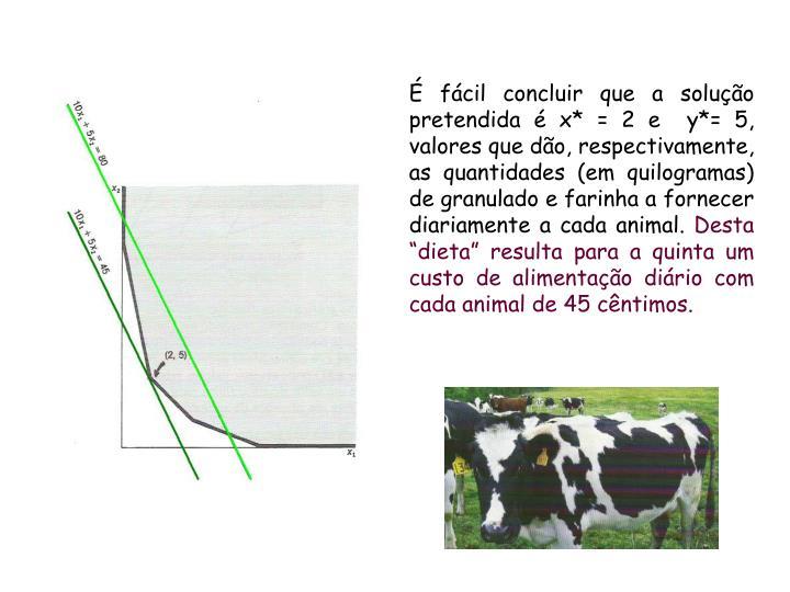 É fácil concluir que a solução pretendida é x* = 2 e  y*= 5, valores que dão,