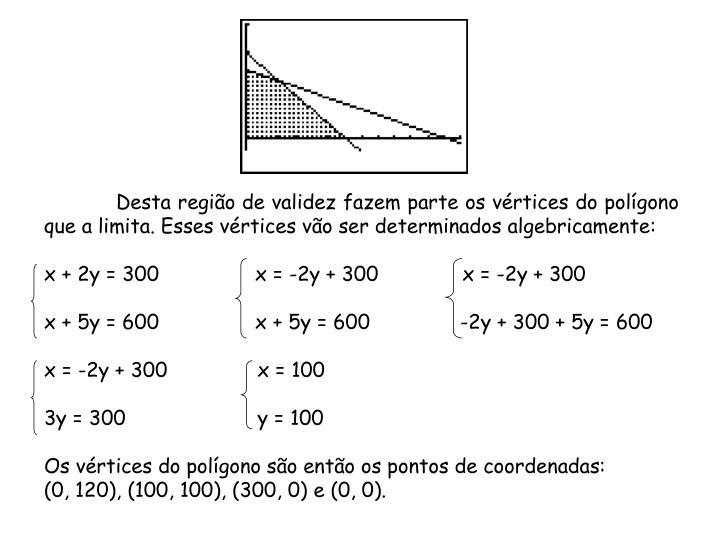 Desta região de validez fazem parte os vértices do polígono que a limita. Esses vértices vão ser determinados algebricamente:
