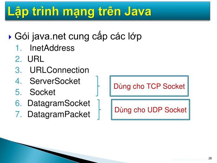 Lập trình mạng trên Java