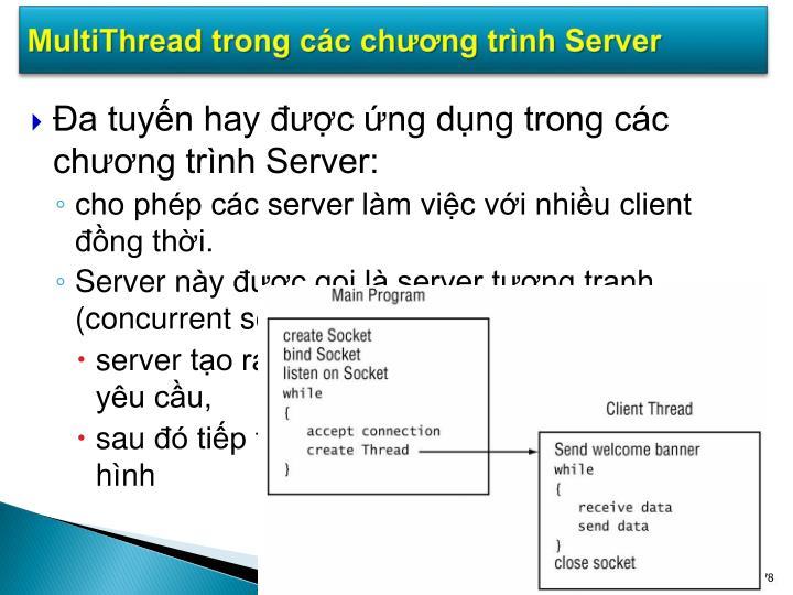 MultiThread trong các chương trình Server