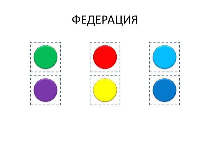 ФЕДЕРАЦИЯ