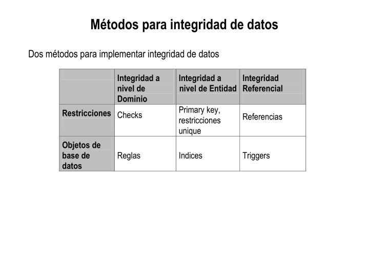 Métodos para integridad de datos