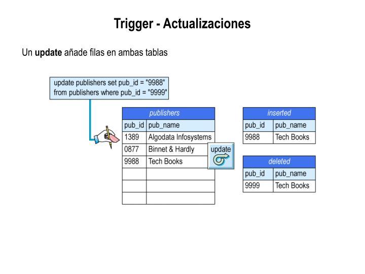 Trigger - Actualizaciones