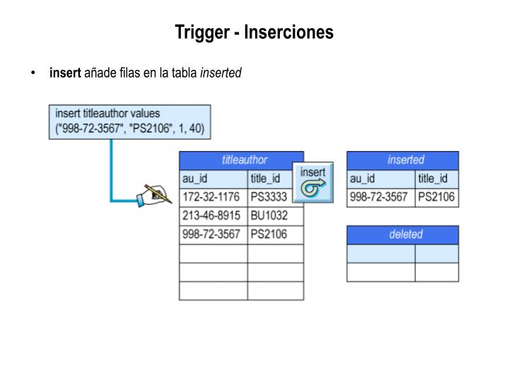 Trigger - Inserciones