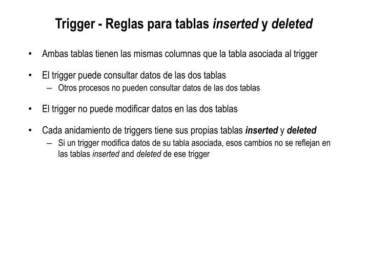 Trigger - Reglas para tablas