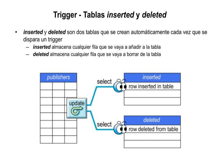Trigger - Tablas