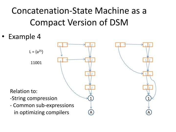 Concatenation-State Machine as a Compact Version of DSM
