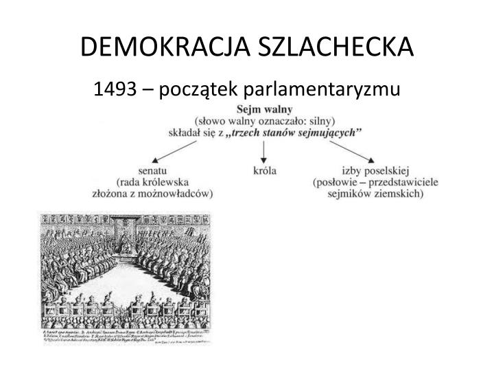 DEMOKRACJA SZLACHECKA