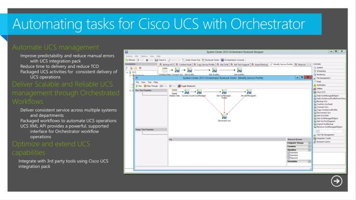 Automating tasks for Cisco UCS with Orchestrator