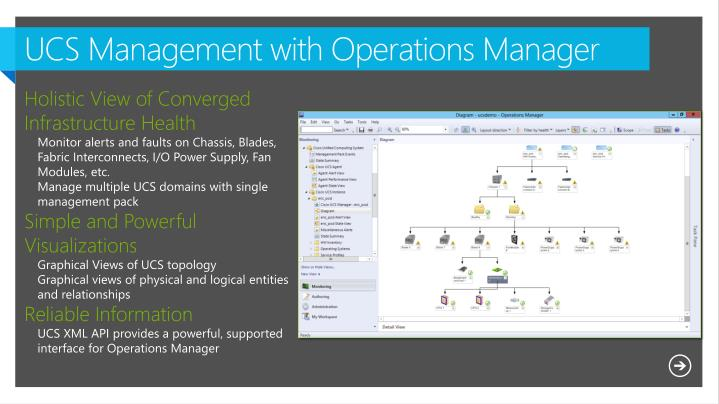 UCS Management with Operations Manager