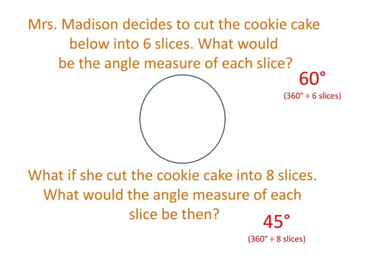 Mrs. Madison decides to cut the cookie cake