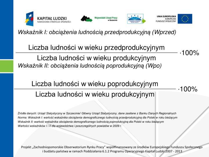 Wskaźnik I: obciążenia ludnością przedprodukcyjną (