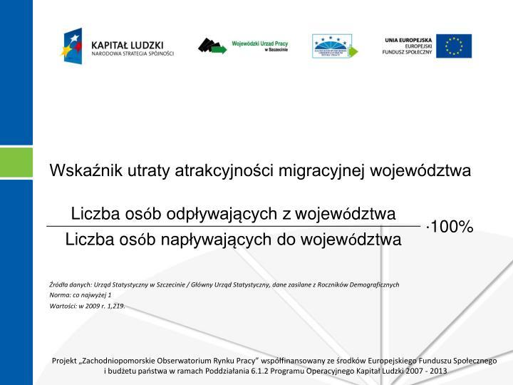 Wskaźnik utraty atrakcyjności migracyjnej województwa