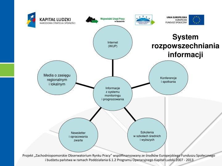 System rozpowszechniania informacji