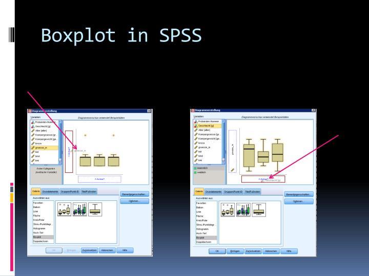 Boxplot in SPSS