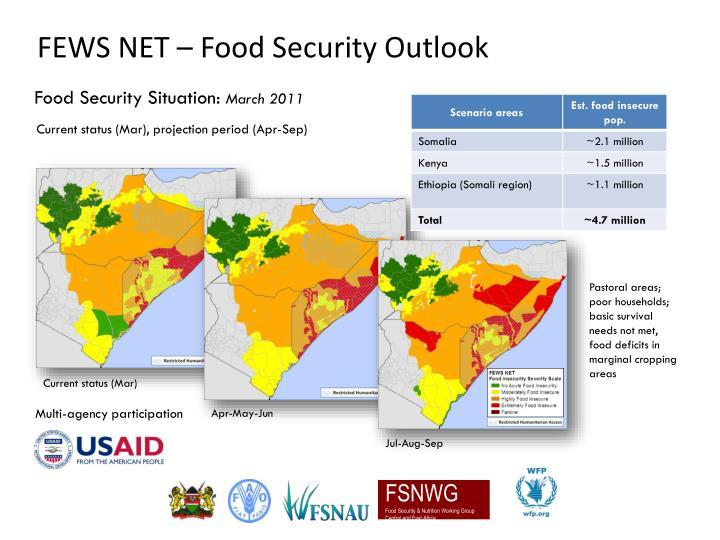FEWS NET – Food Security Outlook