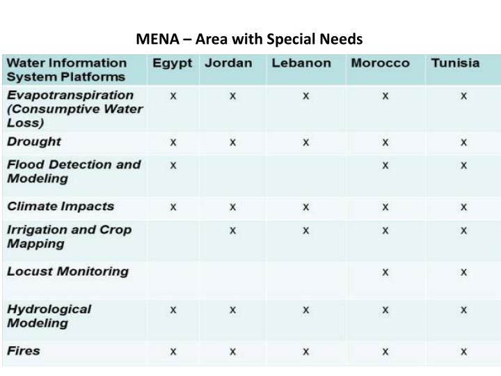 MENA – Area with Special Needs