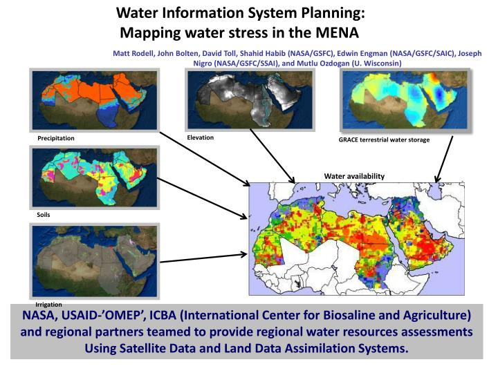 Water Information System Planning: