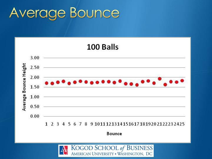 Average Bounce