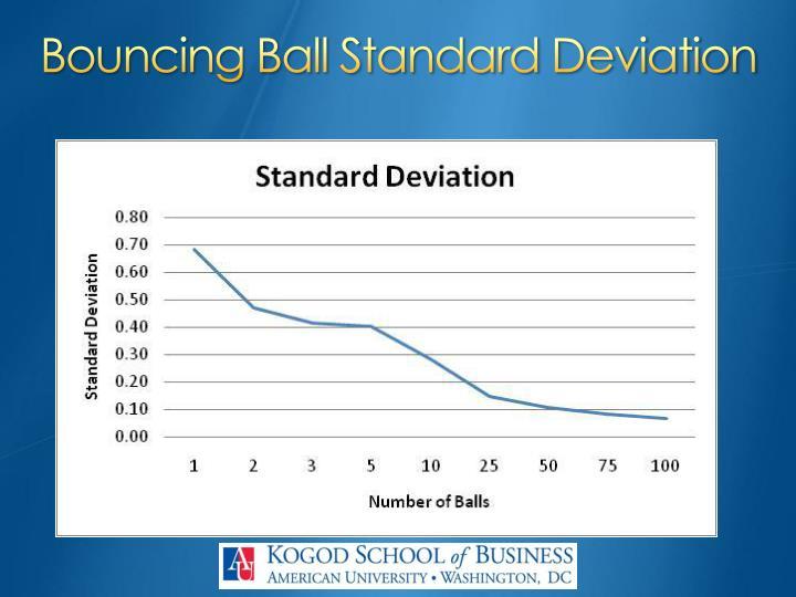 Bouncing Ball Standard Deviation